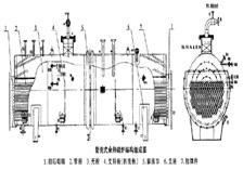 管壳式余热锅炉结构组成图